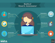 Benefits of Remote Assessments