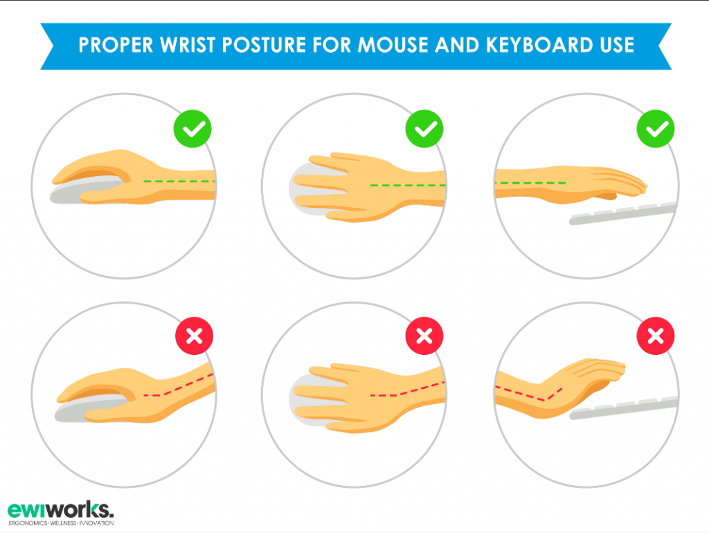 Ergonomic Gaming Posture for Mouse and Keyboard