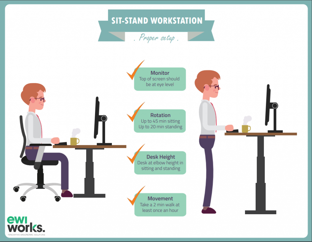 standing desk sit-stand recommendations
