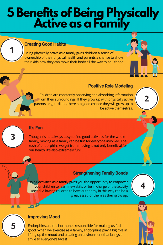 List of benefits of being physically active as a family